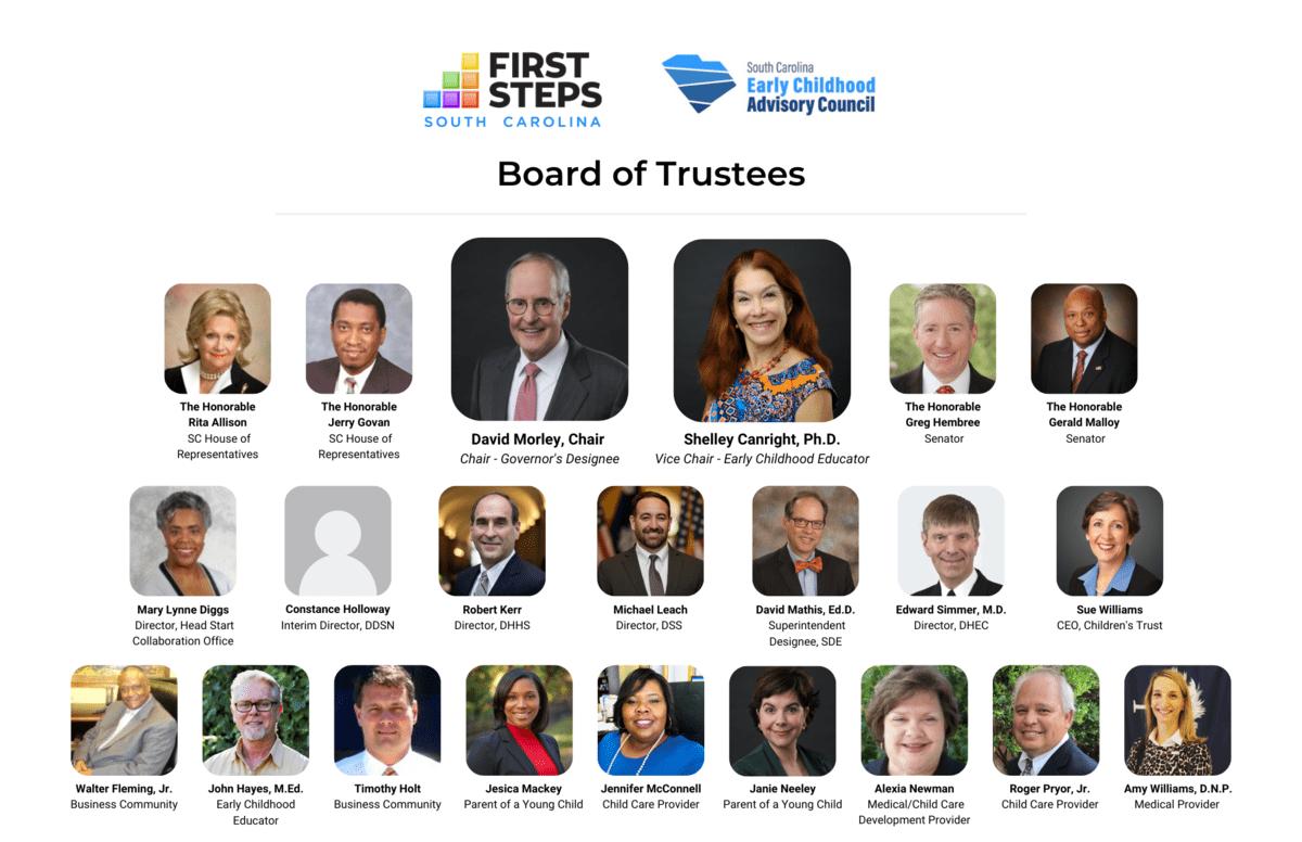 SCFS_ECAC Board of Trustees_April 2021